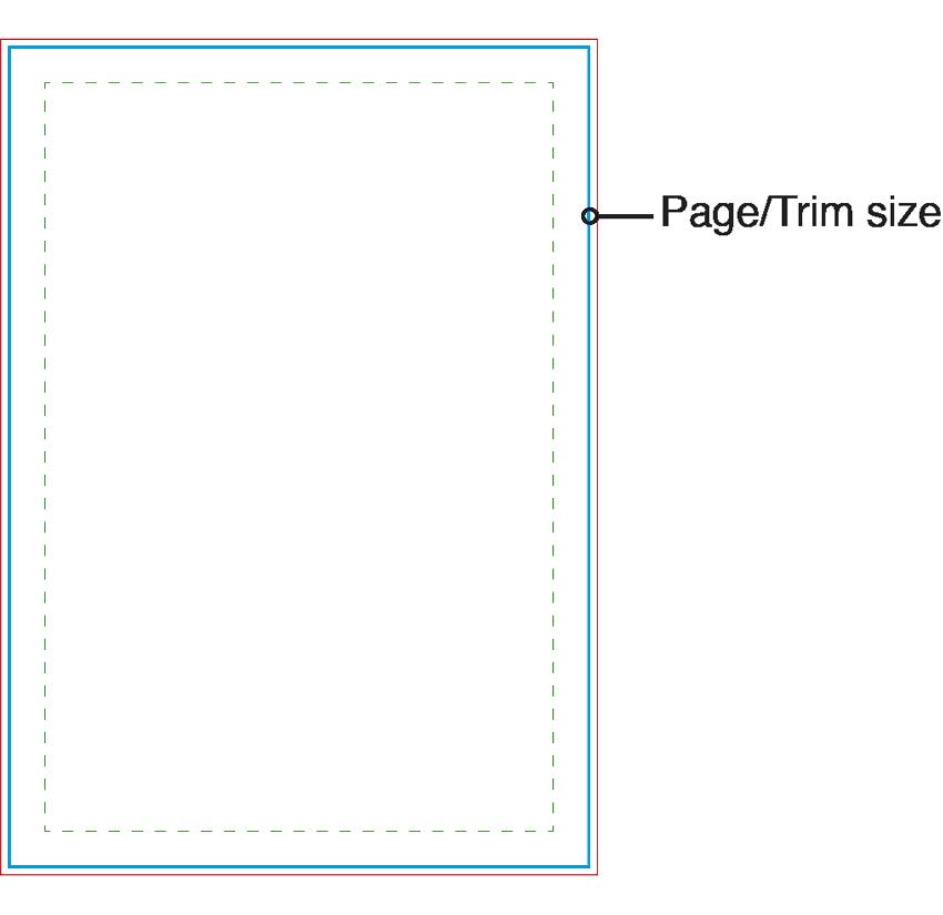 page_trimsize