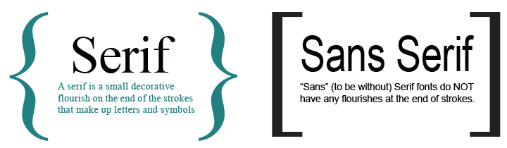 serif-san-serif_fonts
