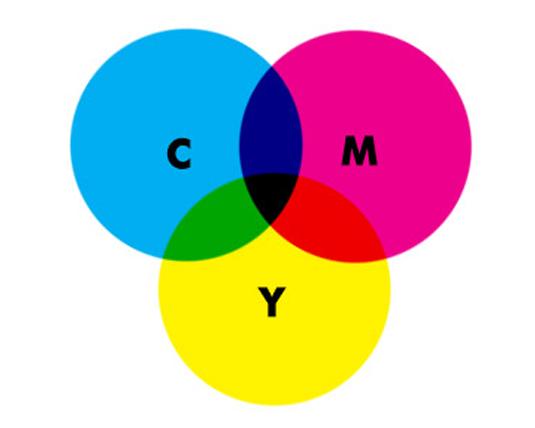 subtractivecolour